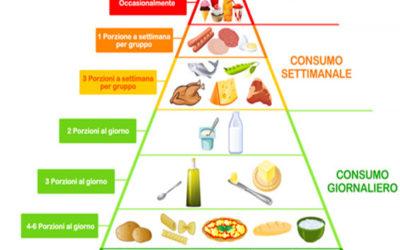 Alimentazione equillibrata
